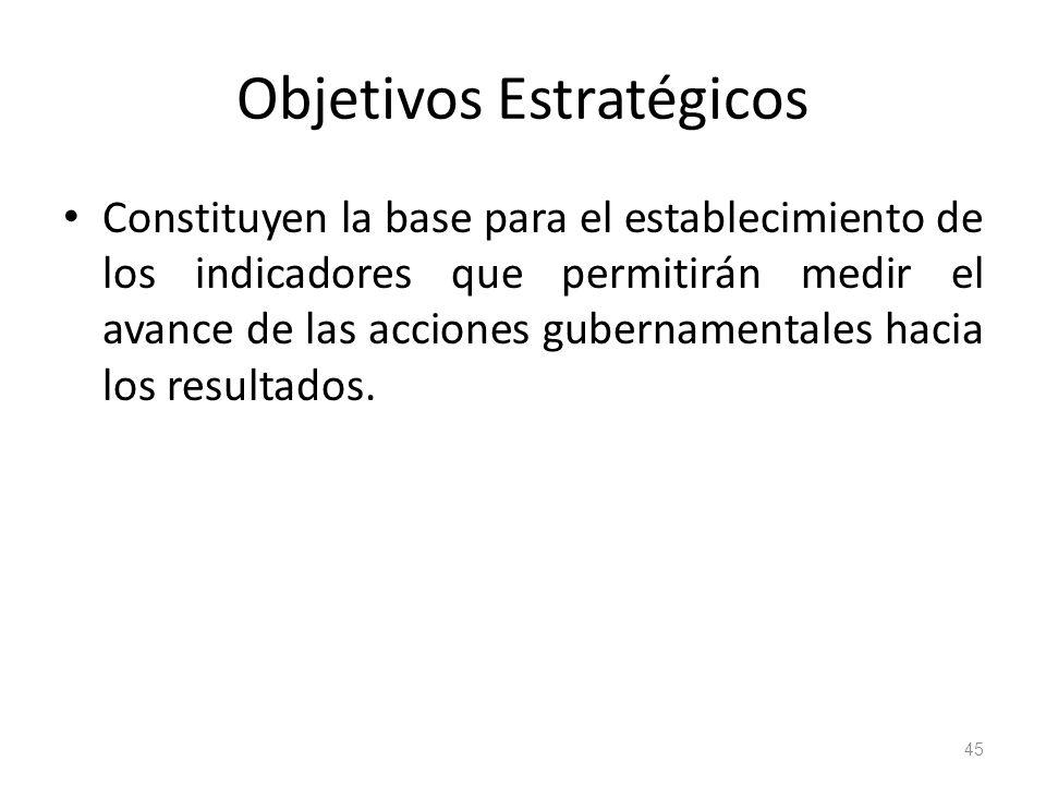 Objetivos Estratégicos Constituyen la base para el establecimiento de los indicadores que permitirán medir el avance de las acciones gubernamentales hacia los resultados.
