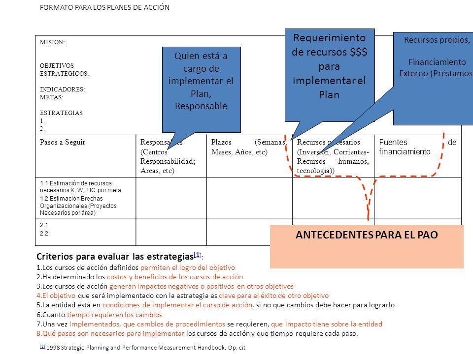FORMATO PARA LOS PLANES DE ACCIÓN MISION: OBJETIVOS ESTRATEGICOS: INDICADORES: METAS: ESTRATEGIAS 1. 2. Pasos a SeguirResponsables (Centros Responsabi