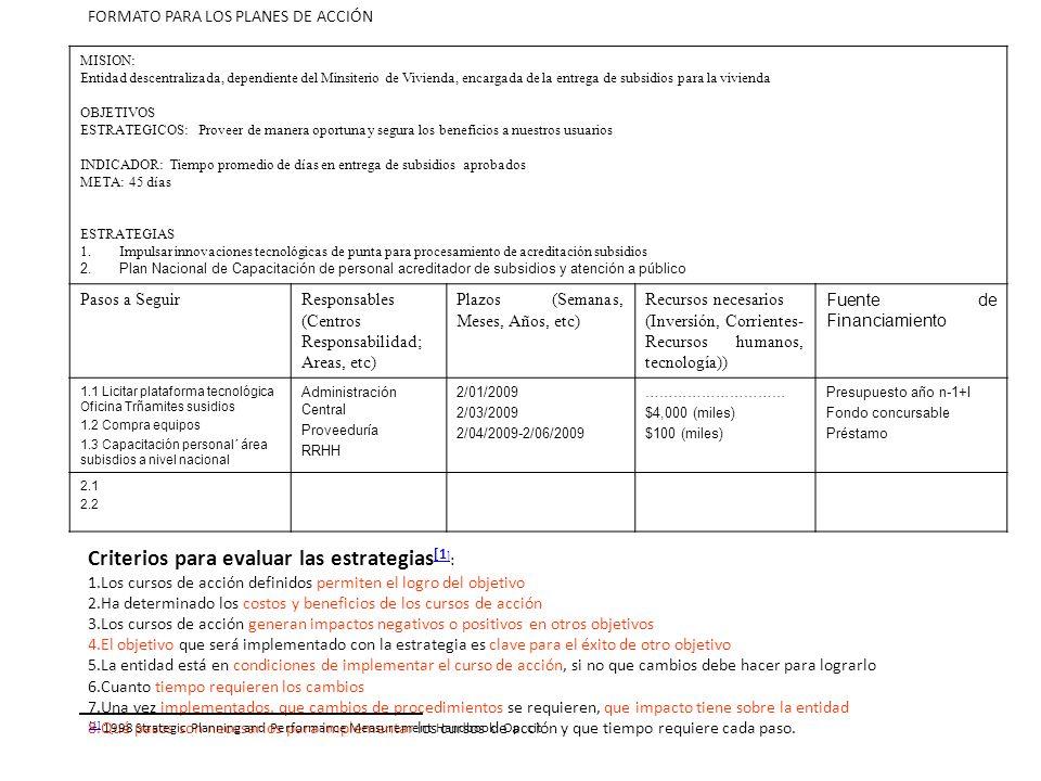 FORMATO PARA LOS PLANES DE ACCIÓN MISION: Entidad descentralizada, dependiente del Minsiterio de Vivienda, encargada de la entrega de subsidios para l