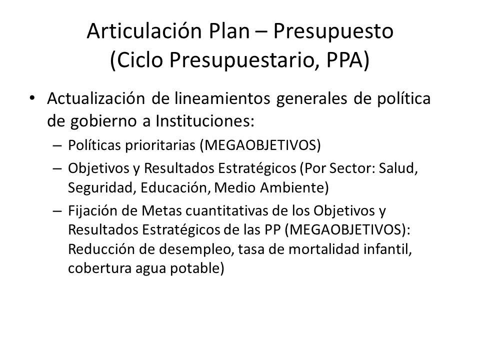 Articulación Plan – Presupuesto (Ciclo Presupuestario, PPA) Actualización de lineamientos generales de política de gobierno a Instituciones: – Políticas prioritarias (MEGAOBJETIVOS) – Objetivos y Resultados Estratégicos (Por Sector: Salud, Seguridad, Educación, Medio Ambiente) – Fijación de Metas cuantitativas de los Objetivos y Resultados Estratégicos de las PP (MEGAOBJETIVOS): Reducción de desempleo, tasa de mortalidad infantil, cobertura agua potable)