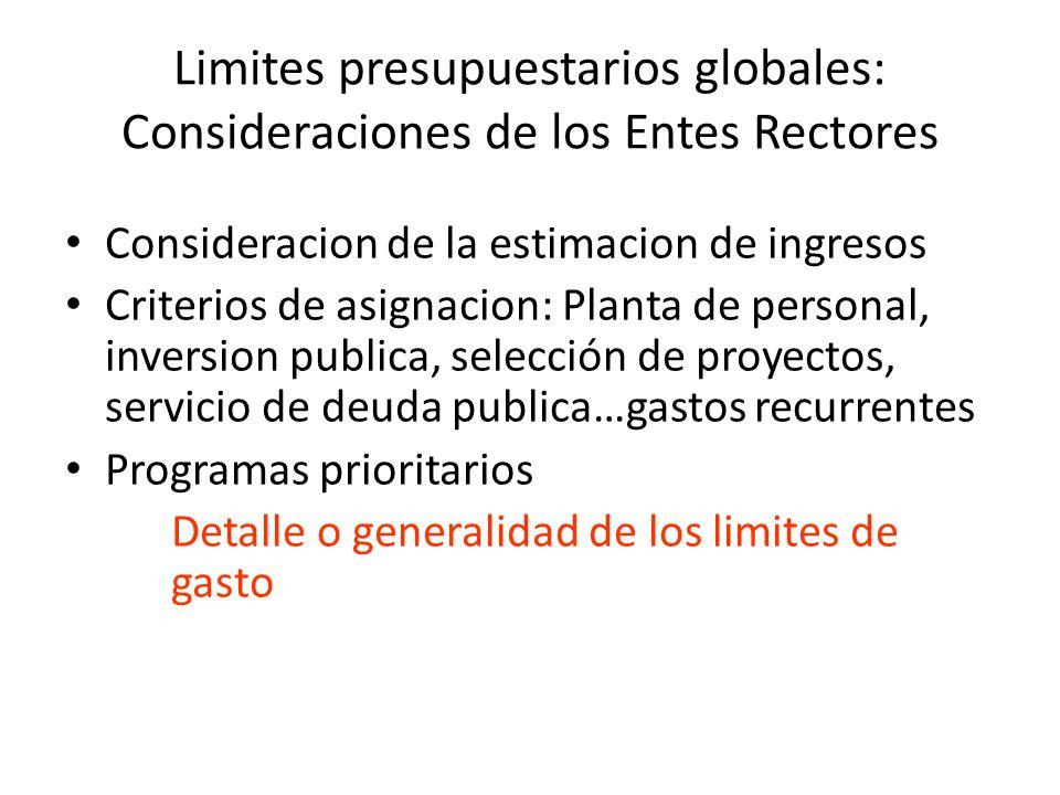 Limites presupuestarios globales: Consideraciones de los Entes Rectores Consideracion de la estimacion de ingresos Criterios de asignacion: Planta de