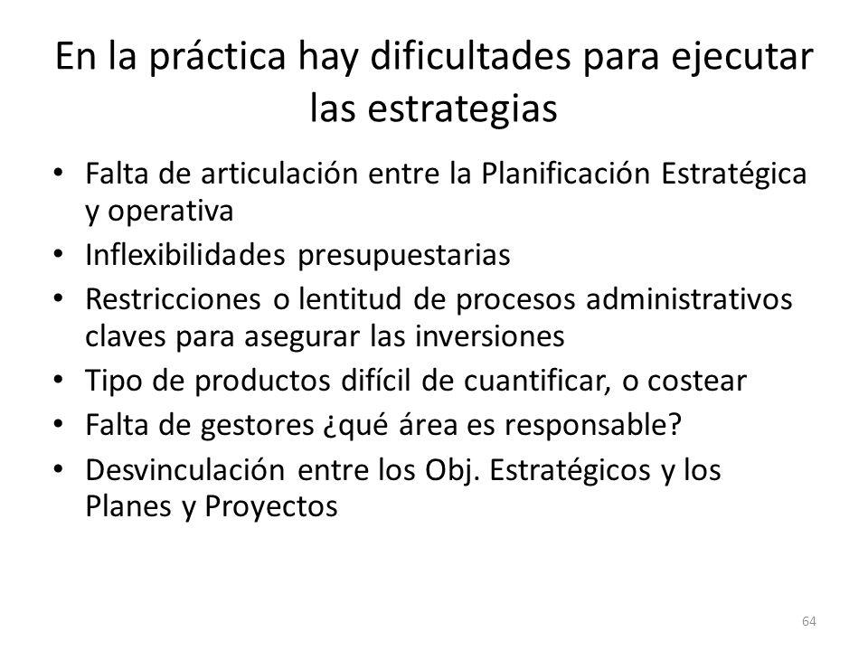 En la práctica hay dificultades para ejecutar las estrategias Falta de articulación entre la Planificación Estratégica y operativa Inflexibilidades pr