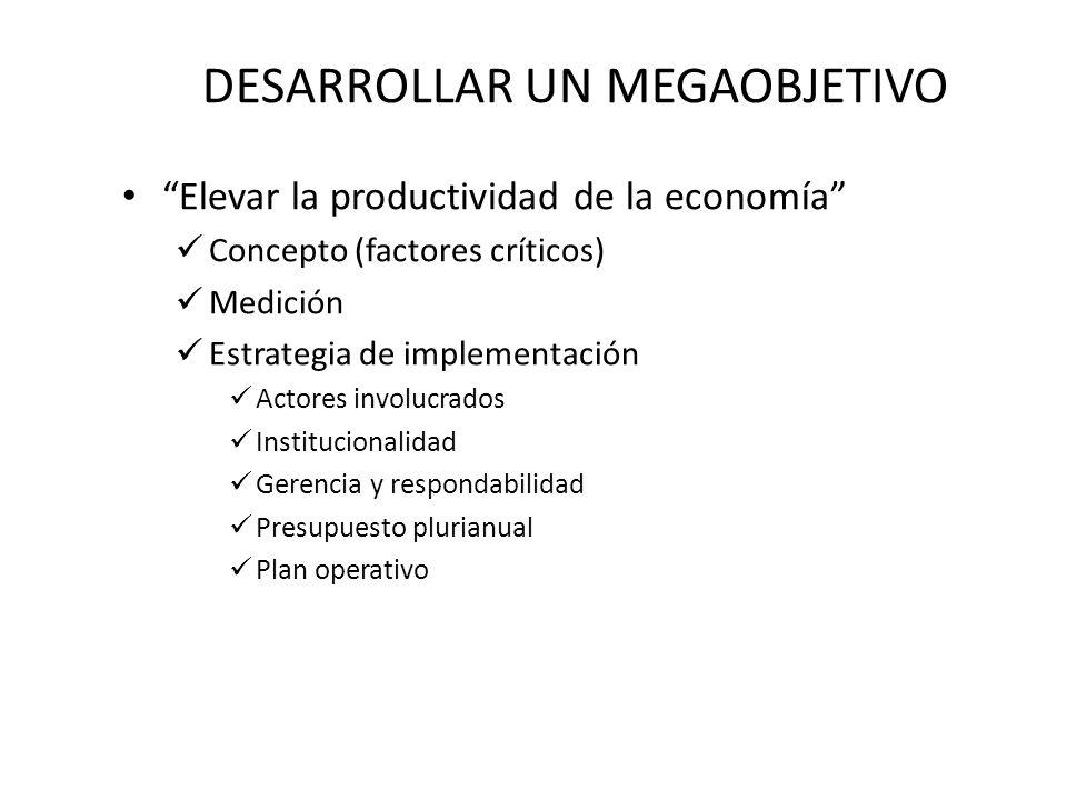 DESARROLLAR UN MEGAOBJETIVO Elevar la productividad de la economía Concepto (factores críticos) Medición Estrategia de implementación Actores involucrados Institucionalidad Gerencia y respondabilidad Presupuesto plurianual Plan operativo