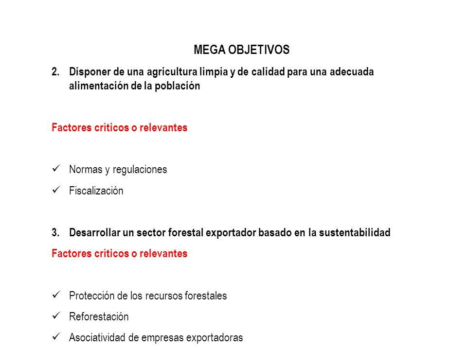 MEGA OBJETIVOS 2.Disponer de una agricultura limpia y de calidad para una adecuada alimentación de la población Factores críticos o relevantes Normas