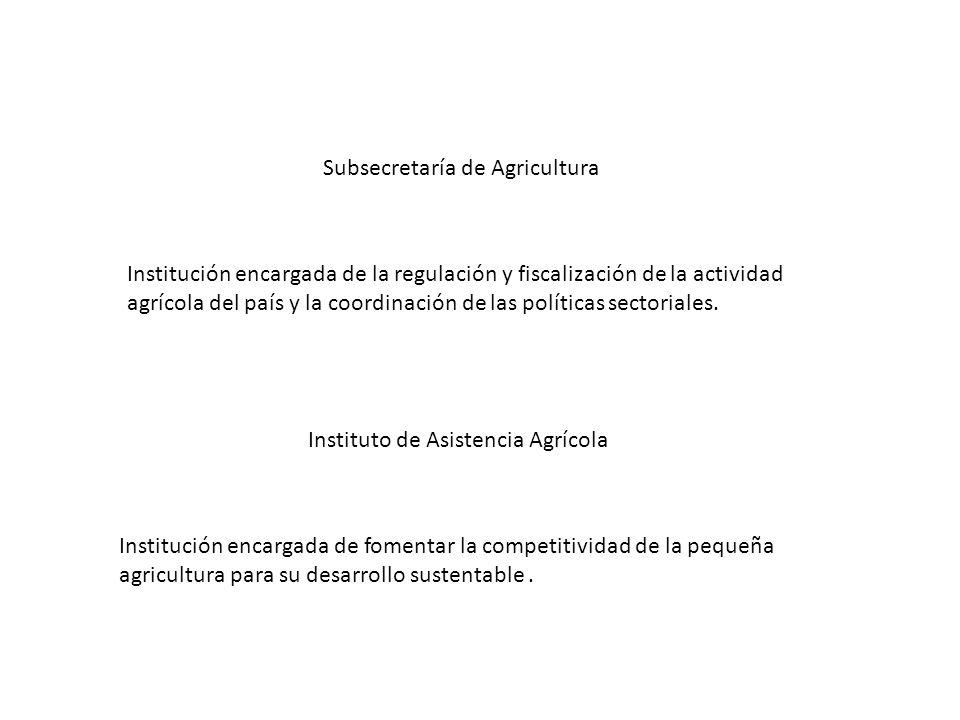 Institución encargada de la regulación y fiscalización de la actividad agrícola del país y la coordinación de las políticas sectoriales. Institución e