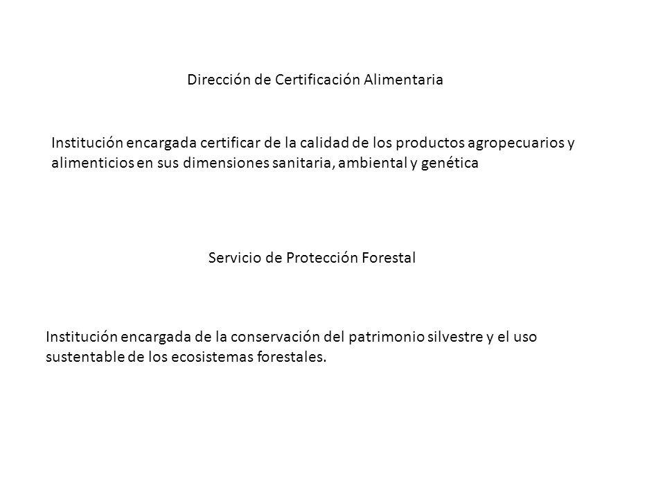 Institución encargada de la conservación del patrimonio silvestre y el uso sustentable de los ecosistemas forestales.