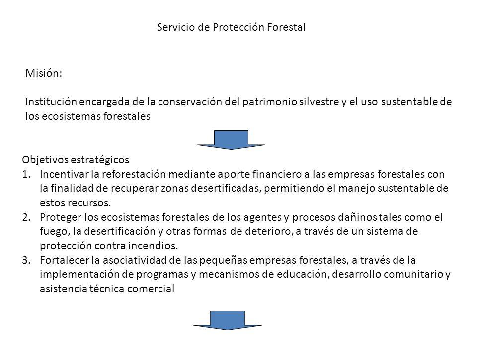 Servicio de Protección Forestal Misión: Institución encargada de la conservación del patrimonio silvestre y el uso sustentable de los ecosistemas fore
