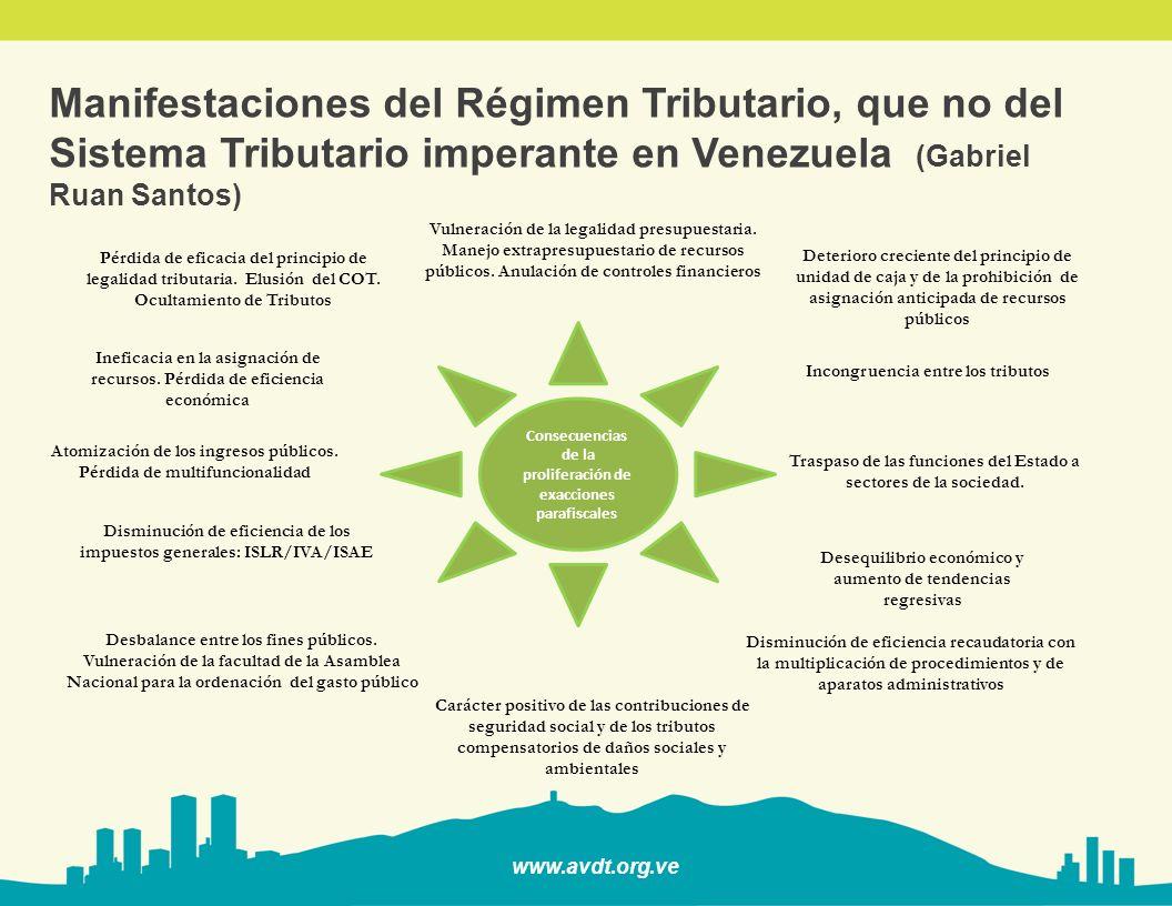 www.avdt.org.ve Manifestaciones del Régimen Tributario, que no del Sistema Tributario imperante en Venezuela Armonización, Sistema Tributario e Ilícitos Tributarios Carlos E.