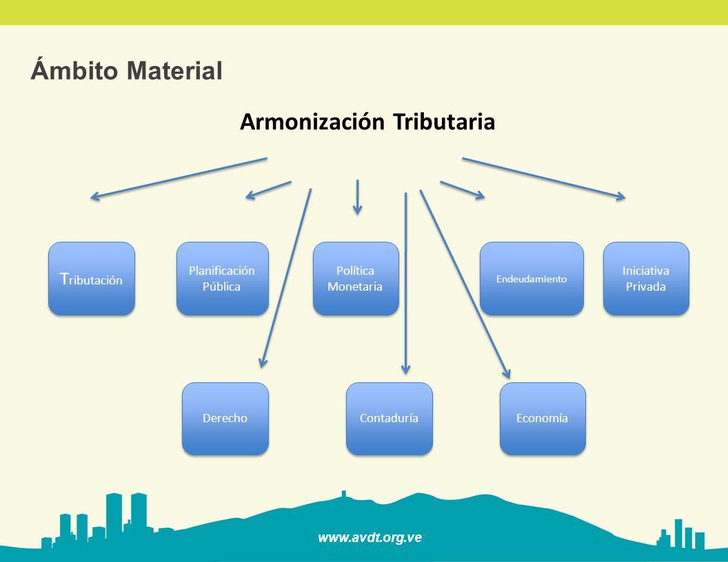 www.avdt.org.ve Armonización Tributaria Poder Ejecutivo Poder Legislativo Poder Judicial Ámbito Subjetivo