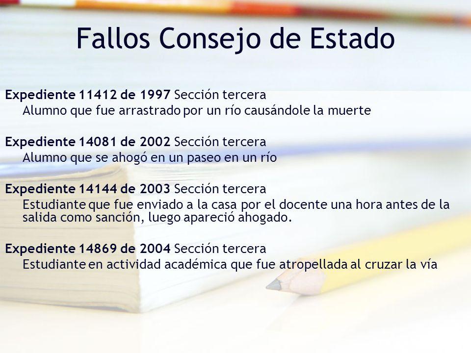 Fallos Consejo de Estado Expediente 11412 de 1997 Sección tercera Alumno que fue arrastrado por un río causándole la muerte Expediente 14081 de 2002 S