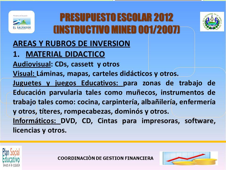 COORDINACIÒN DE GESTION FINANCIERA PRESUPUESTO ESCOLAR 2012 (INSTRUCTIVO MINED 001/2007) AREAS Y RUBROS DE INVERSION 2.