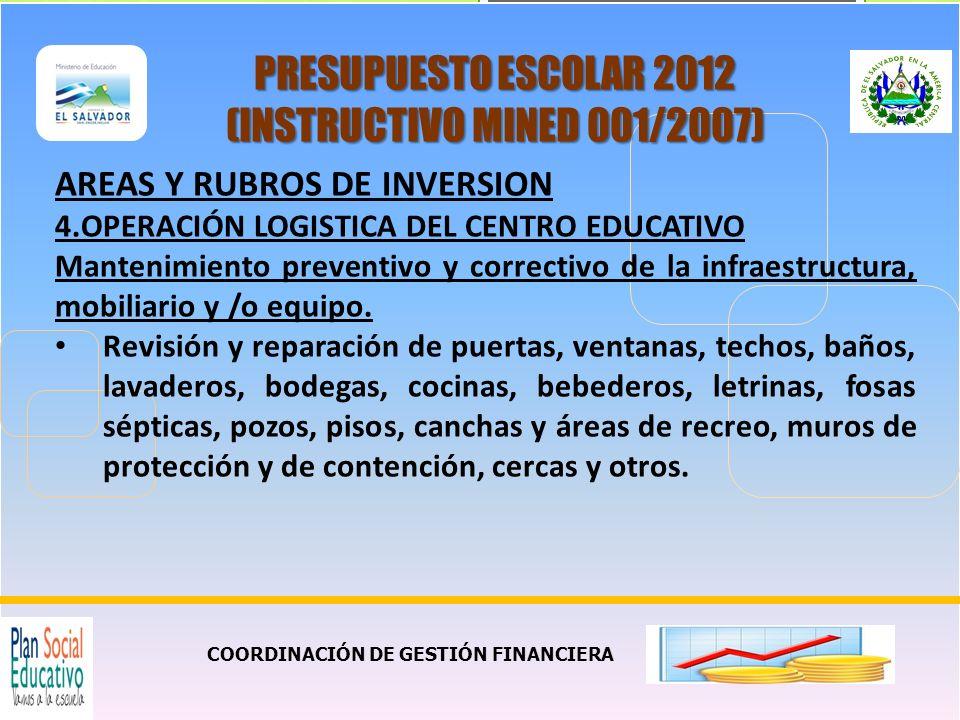 COORDINACIÓN DE GESTIÓN FINANCIERA PRESUPUESTO ESCOLAR 2012 (INSTRUCTIVO MINED 001/2007) AREAS Y RUBROS DE INVERSION 4.OPERACIÓN LOGISTICA DEL CENTRO EDUCATIVO Mantenimiento preventivo y correctivo de la infraestructura, mobiliario y /o equipo.