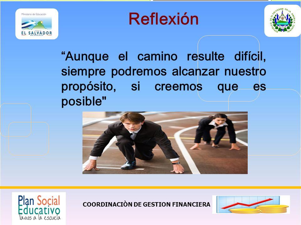 Reflexión Aunque el camino resulte difícil, siempre podremos alcanzar nuestro propósito, si creemos que es posible