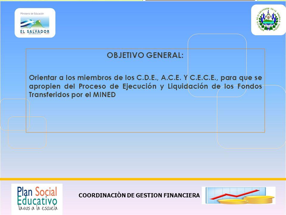 COORDINACIÒN DE GESTION FINANCIERA OBJETIVO GENERAL: Orientar a los miembros de los C.D.E., A.C.E.