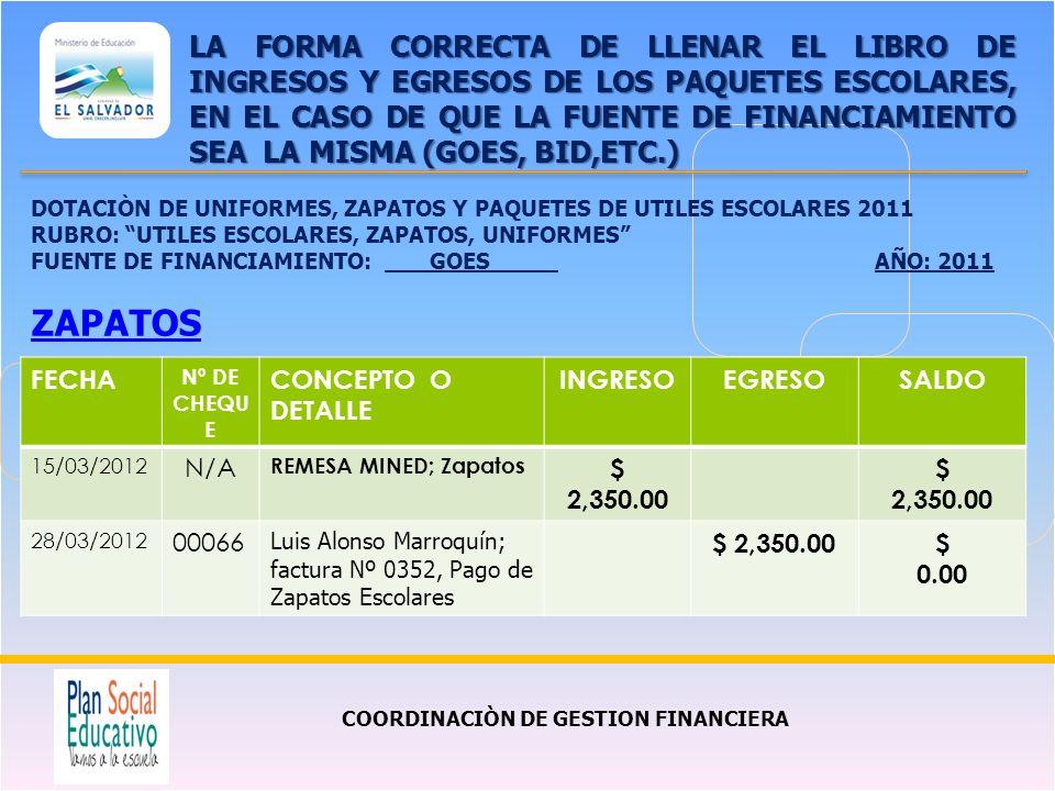 COORDINACIÒN DE GESTION FINANCIERA LA FORMA CORRECTA DE LLENAR EL LIBRO DE INGRESOS Y EGRESOS DE LOS PAQUETES ESCOLARES, EN EL CASO DE QUE LA FUENTE DE FINANCIAMIENTO SEA LA MISMA (GOES, BID,ETC.) FECHA Nº DE CHEQU E CONCEPTO O DETALLE INGRESOEGRESOSALDO 20-03-2012 N/A REMESA MINED; Uniformes $ 3,166.26 10-04-2012 00070 Maria Ester Lòpez, R-005, Pago de ANTICIPO de Uniformes Escolares $ 854.89$ 2,311.37 05-05-2012 00073 Dirección General de Tesorería, Pago de RENTA F-14 Nº 72136519 $ 94.99$ 2,216.38 25-05-2012 00078 Maria Ester Lòpez, R- 0012, Pago de COMPLEMENTO de Uniformes Escolares $ 1,994.74 $ 221.64 05-06-2012 00082 Dirección General de Tesorería, Pago de RENTA F-14 Nº 72136520 $ 221.64$ 0.00 DOTACIÒN DE UNIFORMES, ZAPATOS Y PAQUETES DE UTILES ESCOLARES 2011 RUBRO: UTILES ESCOLARES, ZAPATOS, UNIFORMES FUENTE DE FINANCIAMIENTO: GOESAÑO: 2011 CONFECCIÒN DE UNIFORMES