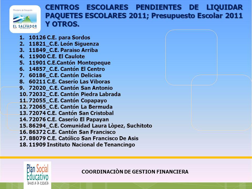 COORDINACIÒN DE GESTION FINANCIERA 1.10126 C.E.para Sordos 2.11821_C.E.