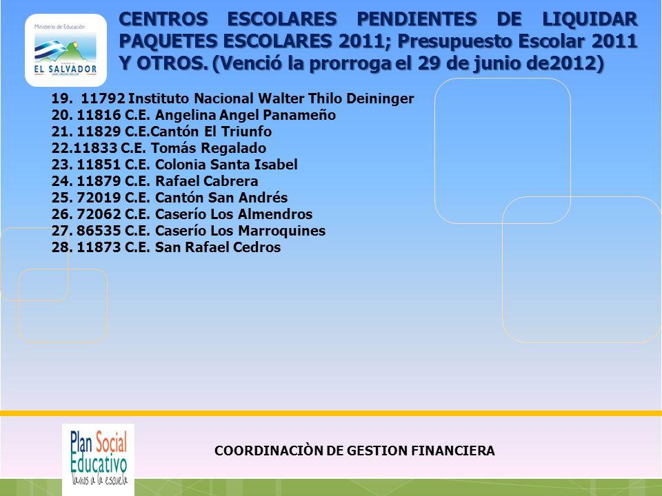 COORDINACIÒN DE GESTION FINANCIERA 19.11792 Instituto Nacional Walter Thilo Deininger 20.