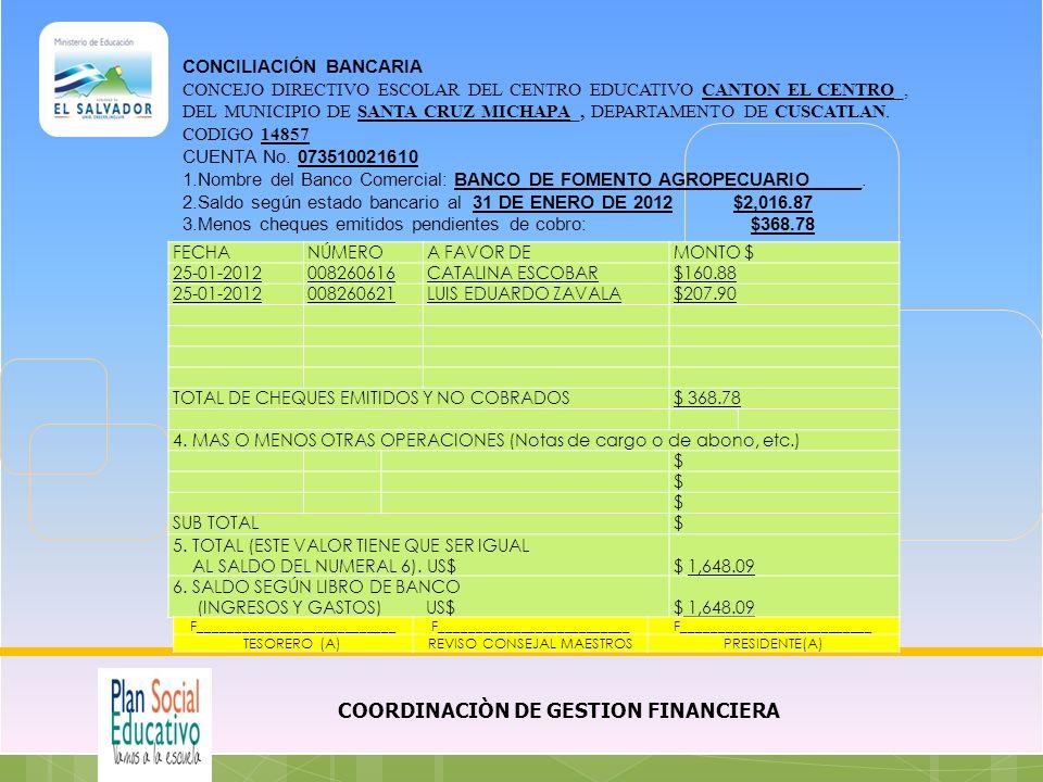 COORDINACIÒN DE GESTION FINANCIERA CONCILIACIÓN BANCARIA CONCEJO DIRECTIVO ESCOLAR DEL CENTRO EDUCATIVO CANTON EL CENTRO_, DEL MUNICIPIO DE SANTA CRUZ MICHAPA_, DEPARTAMENTO DE CUSCATLAN.
