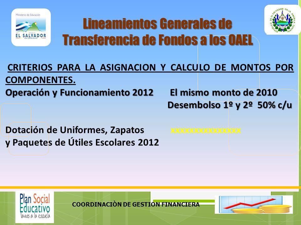 COORDINACIÒN DE GESTION FINANCIERA Lineamientos Generales de Transferencia de Fondos a los OAEL CRITERIOS PARA LA ASIGNACION Y CALCULO DE MONTOS POR COMPONENTES.