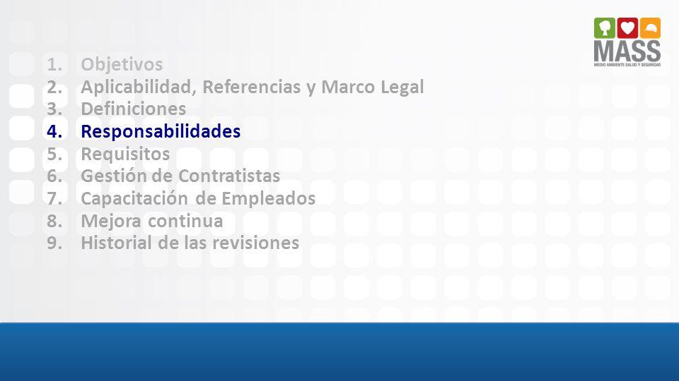 1.Objetivos 2.Aplicabilidad, Referencias y Marco Legal 3.Definiciones 4.Responsabilidades 5.Requisitos 6.Gestión de Contratistas 7.Capacitación de Emp