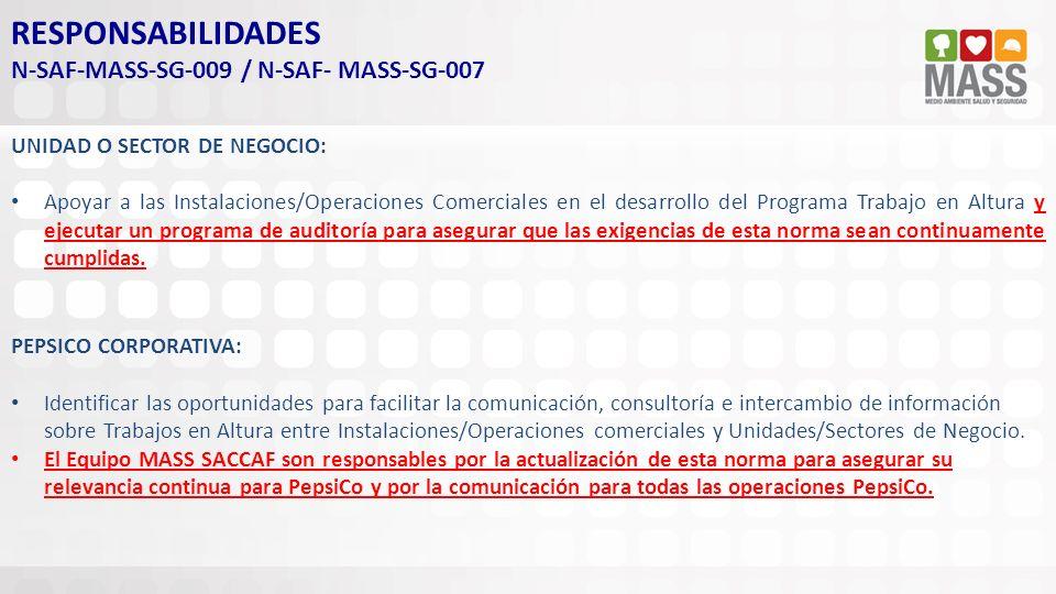 RESPONSABILIDADES N-SAF-MASS-SG-009 / N-SAF- MASS-SG-007 UNIDAD O SECTOR DE NEGOCIO: Apoyar a las Instalaciones/Operaciones Comerciales en el desarrol