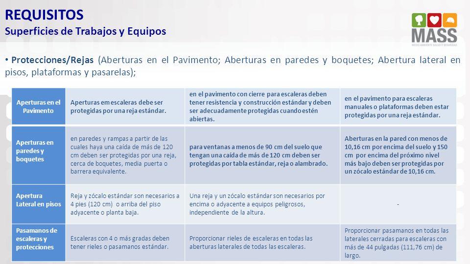 REQUISITOS Superficies de Trabajos y Equipos Protecciones/Rejas (Aberturas en el Pavimento; Aberturas en paredes y boquetes; Abertura lateral en pisos