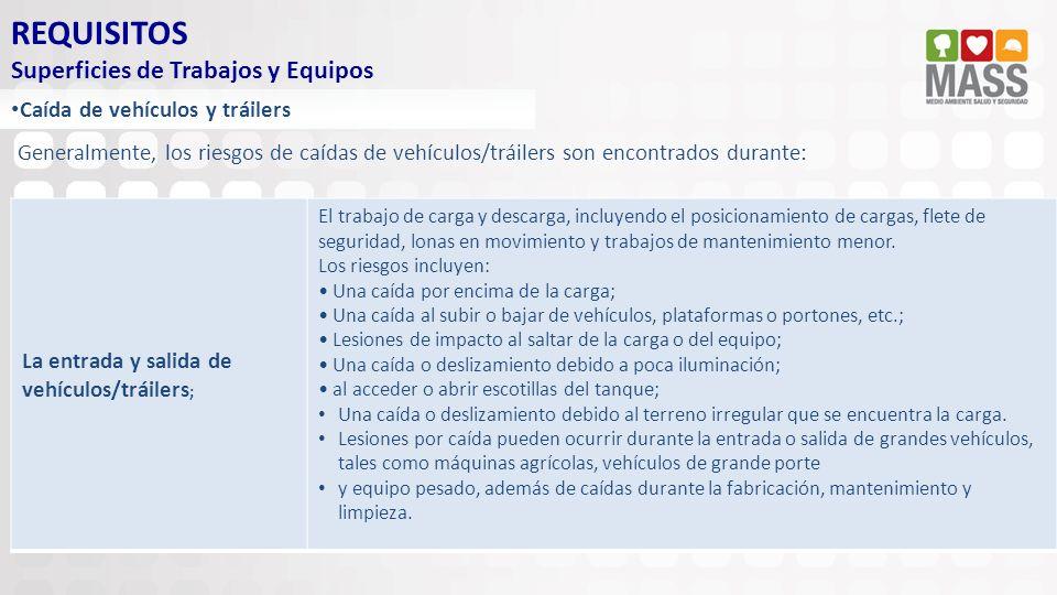 REQUISITOS Superficies de Trabajos y Equipos Caída de vehículos y tráilers Generalmente, los riesgos de caídas de vehículos/tráilers son encontrados d