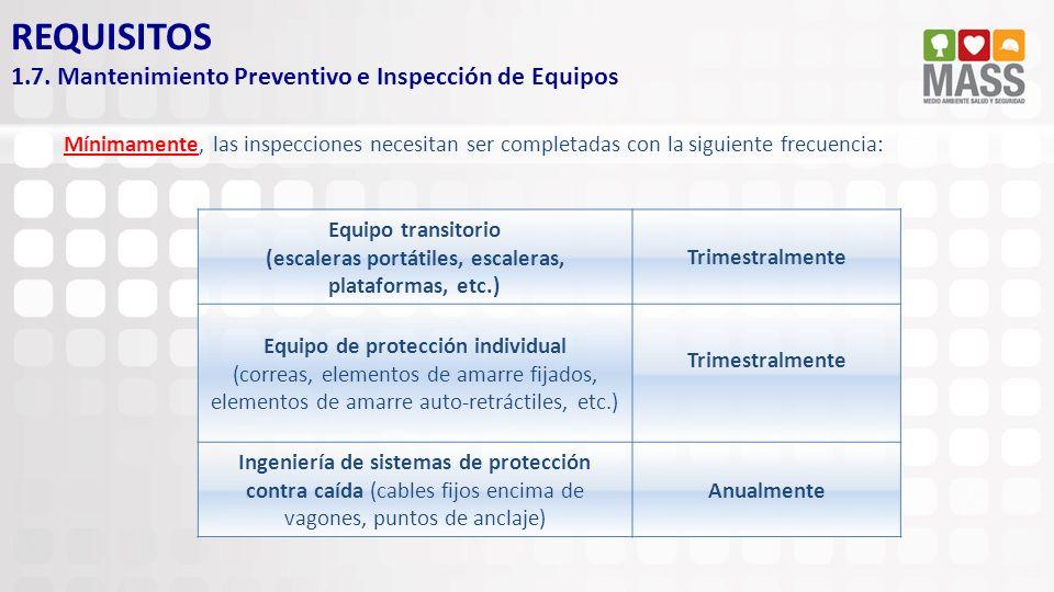 REQUISITOS 1.7. Mantenimiento Preventivo e Inspección de Equipos Mínimamente, las inspecciones necesitan ser completadas con la siguiente frecuencia: