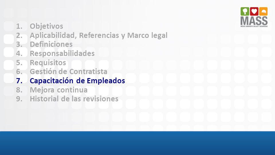 1.Objetivos 2.Aplicabilidad, Referencias y Marco legal 3.Definiciones 4.Responsabilidades 5.Requisitos 6.Gestión de Contratista 7.Capacitación de Empl