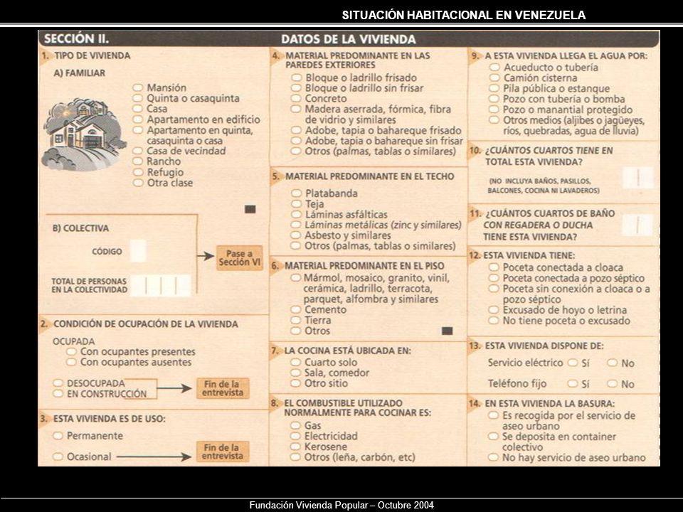 SITUACIÓN HABITACIONAL EN VENEZUELA Fundación Vivienda Popular – Octubre 2004