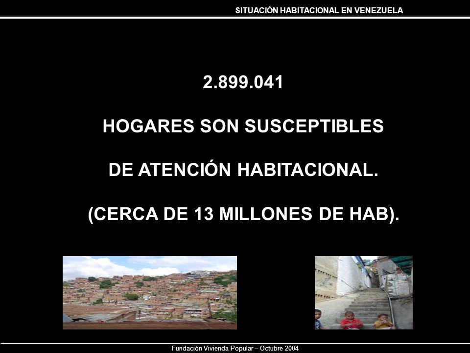 SITUACIÓN HABITACIONAL EN VENEZUELA Fundación Vivienda Popular – Octubre 2004 2.899.041 HOGARES SON SUSCEPTIBLES DE ATENCIÓN HABITACIONAL. (CERCA DE 1