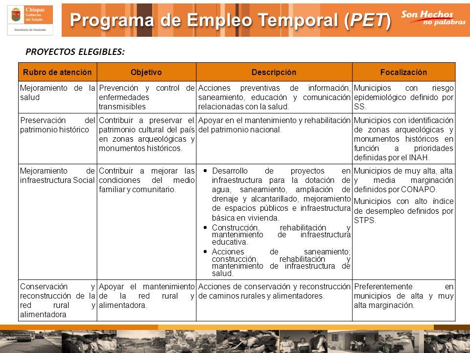 PROYECTOS ELEGIBLES: Rubro de atenciónObjetivoDescripciónFocalización Mejoramiento de la salud Prevención y control de enfermedades transmisibles Acci