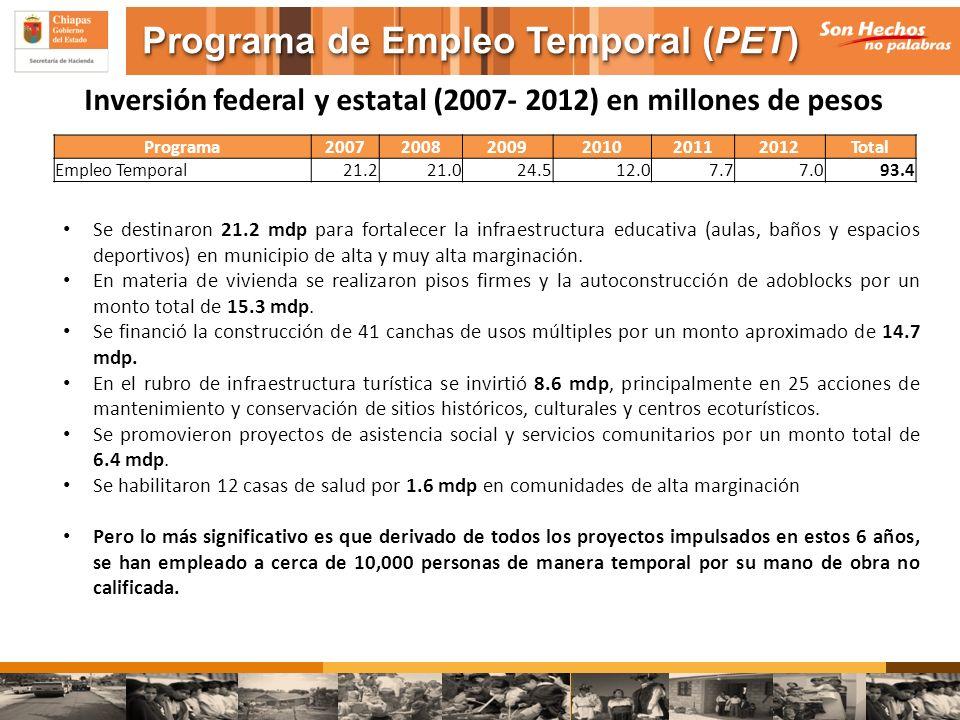 Se destinaron 21.2 mdp para fortalecer la infraestructura educativa (aulas, baños y espacios deportivos) en municipio de alta y muy alta marginación.