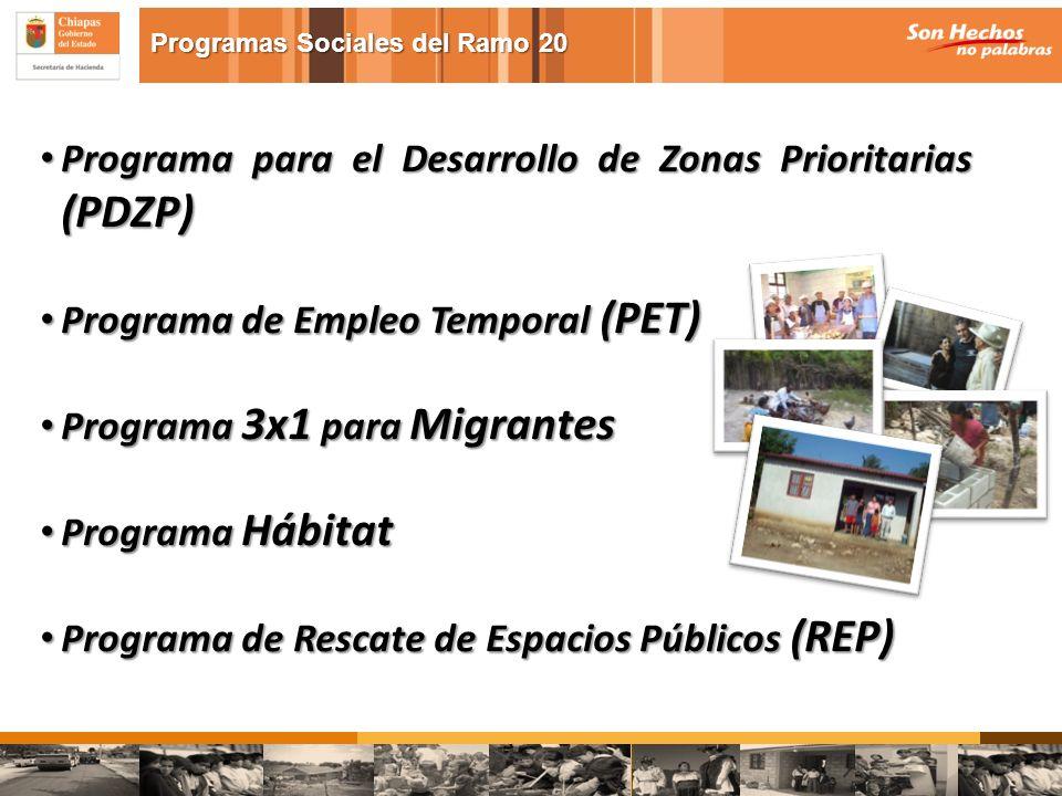 Programa para el Desarrollo de Zonas Prioritarias (PDZP) Programa para el Desarrollo de Zonas Prioritarias (PDZP) Programa de Empleo Temporal (PET) Pr