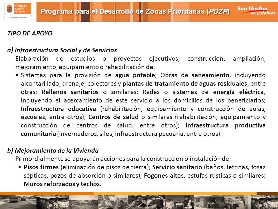 TIPO DE APOYO a) Infraestructura Social y de Servicios Elaboración de estudios o proyectos ejecutivos, construcción, ampliación, mejoramiento, equipam