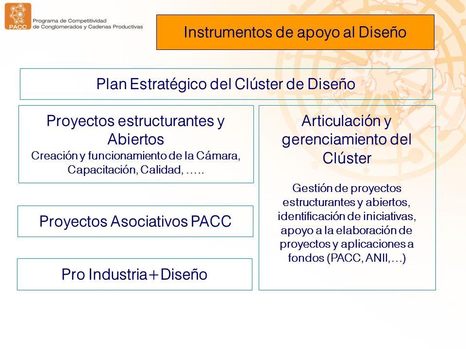 Proyectos Asociativos PACC Pro Industria+Diseño Instrumentos de apoyo al Diseño Proyectos estructurantes y Abiertos Creación y funcionamiento de la Cá