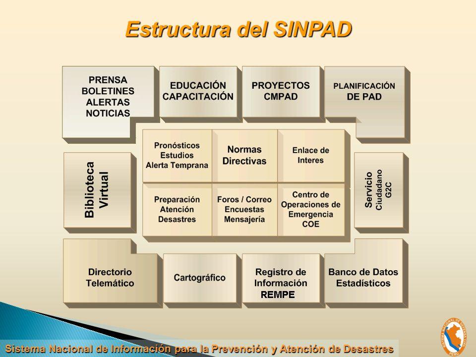 Estructura del SINPAD Sistema Nacional de Información para la Prevención y Atención de Desastres