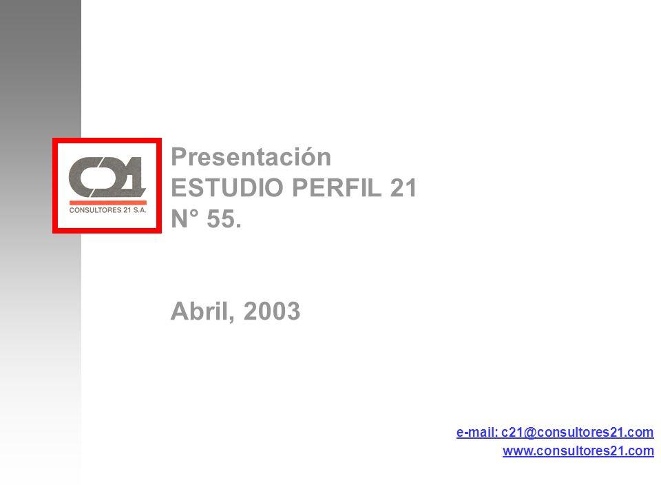CONSULTORÍA ESTRATÉGICA BASADA EN INVESTIGACIÓN CONFIABLE CONSULTORÍA ESTRATÉGICA BASADA EN INVESTIGACIÓN CONFIABLE ESTUDIO PERFIL 21 Fecha trabajo de campo: 1 al 11 de Abril Año: 2003 Cobertura Nacional Urbana Muestra: 1.500 casos Margen error: +/- 2,58% p=q Confianza 95,5% Lámina 12 SERVICIO TRIMESTRAL DE MONITOREO DEL ENTORNO PARA LA EMPRESA PRIVADA DESDE 1989.