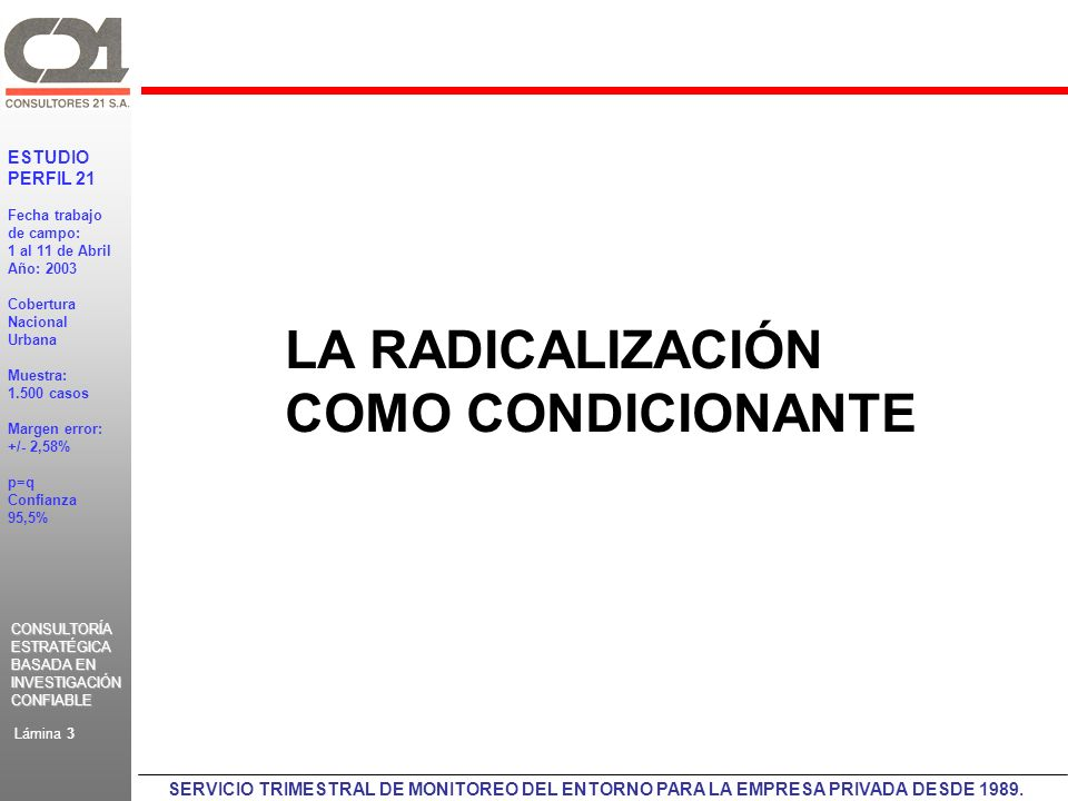 CONSULTORÍA ESTRATÉGICA BASADA EN INVESTIGACIÓN CONFIABLE CONSULTORÍA ESTRATÉGICA BASADA EN INVESTIGACIÓN CONFIABLE ESTUDIO PERFIL 21 Fecha trabajo de campo: 1 al 11 de Abril Año: 2003 Cobertura Nacional Urbana Muestra: 1.500 casos Margen error: +/- 2,58% p=q Confianza 95,5% Lámina 3 SERVICIO TRIMESTRAL DE MONITOREO DEL ENTORNO PARA LA EMPRESA PRIVADA DESDE 1989.