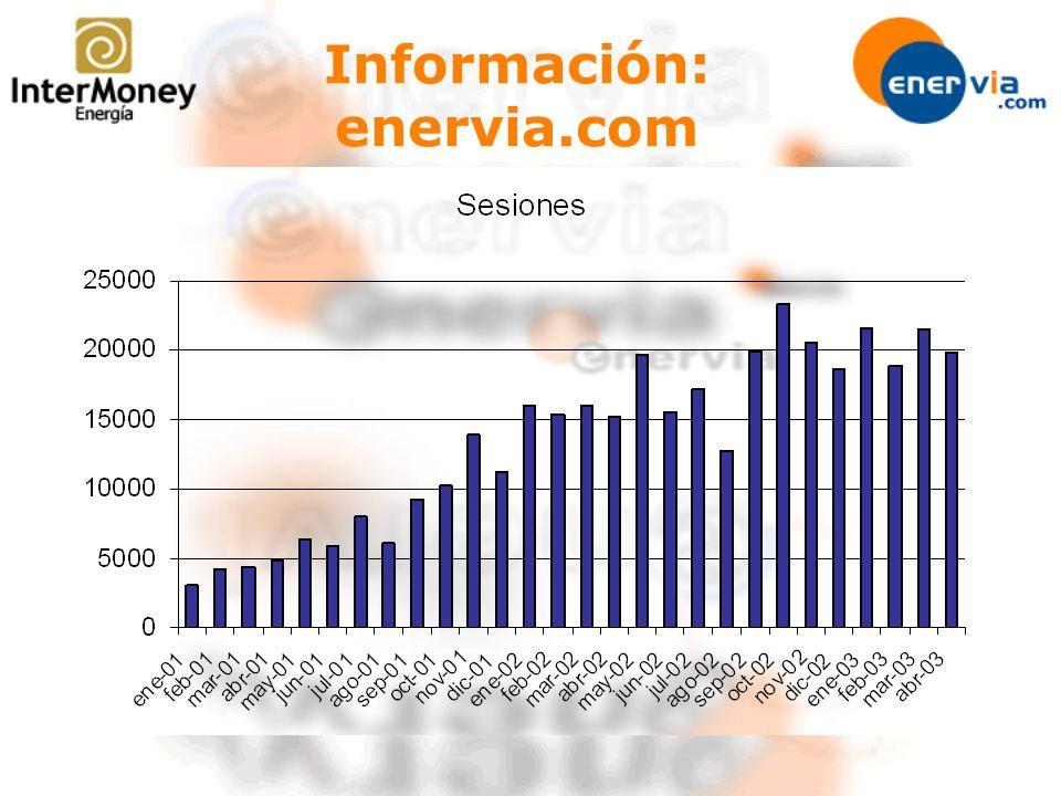 Información: enervia.com