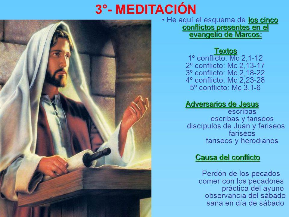 3°- MEDITACIÓN En Mc 1,1-15, En Mc 1,1-15, Marcos nos hace ver cómo hay que preparar y divulgar la Buena Nueva de Dios. En Mc 1,16-45, En Mc 1,16-45,