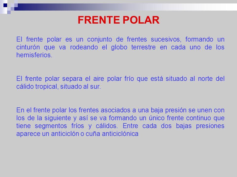 FRENTE POLAR El frente polar es un conjunto de frentes sucesivos, formando un cinturón que va rodeando el globo terrestre en cada uno de los hemisferi