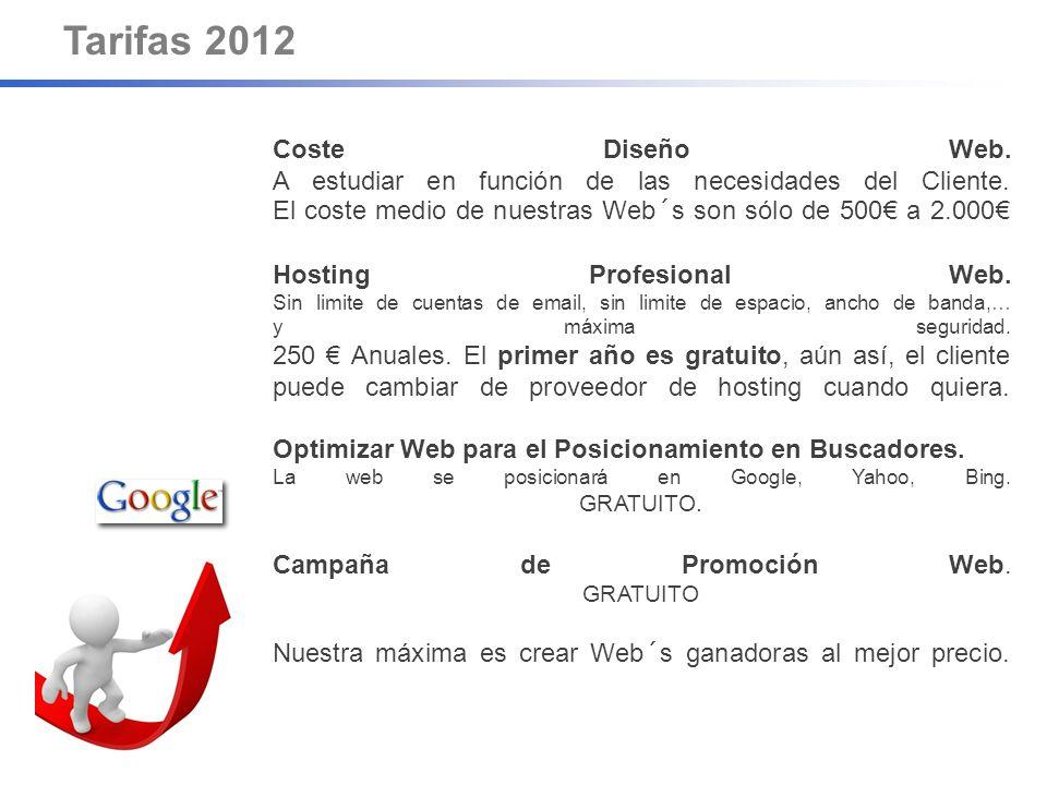 Coste Diseño Web. A estudiar en función de las necesidades del Cliente.