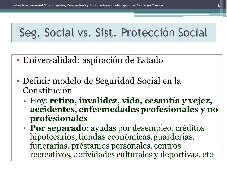 Seg. Social vs. Sist. Protección Social Universalidad: aspiración de Estado Definir modelo de Seguridad Social en la Constitución Hoy: retiro, invalid