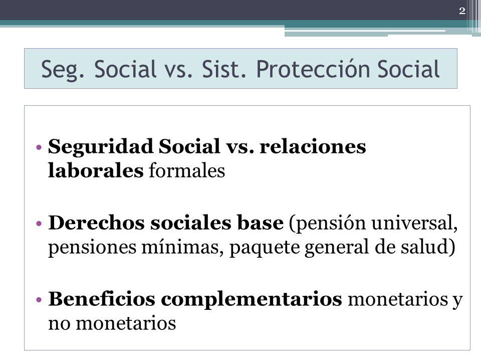 Seg. Social vs. Sist. Protección Social Seguridad Social vs. relaciones laborales formales Derechos sociales base (pensión universal, pensiones mínima