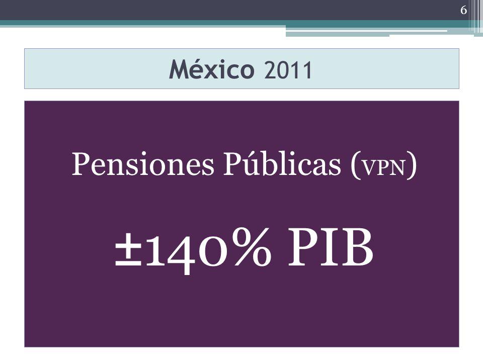 México 2011 Pensiones Públicas ( VPN ) ± 140% PIB 6