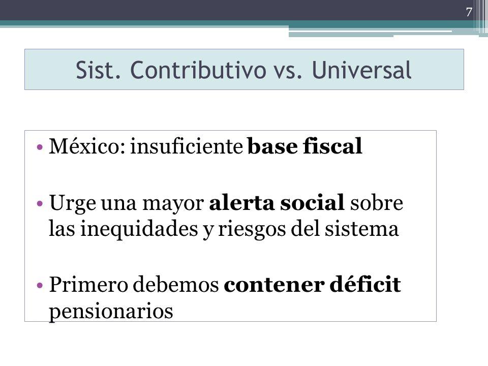 Sist. Contributivo vs. Universal México: insuficiente base fiscal Urge una mayor alerta social sobre las inequidades y riesgos del sistema Primero deb
