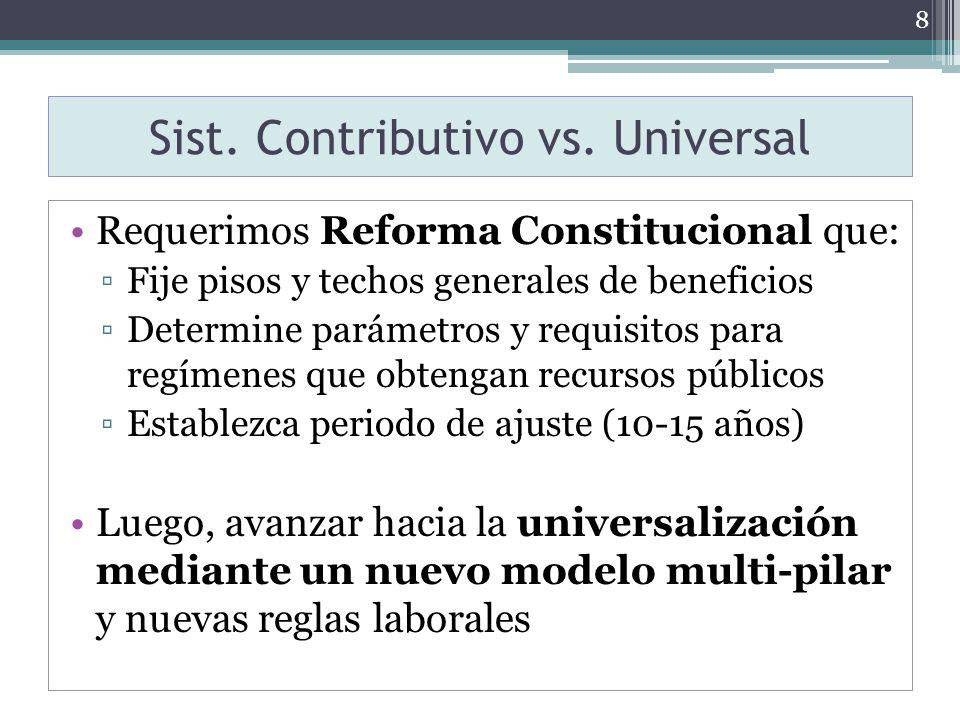 Sist. Contributivo vs.