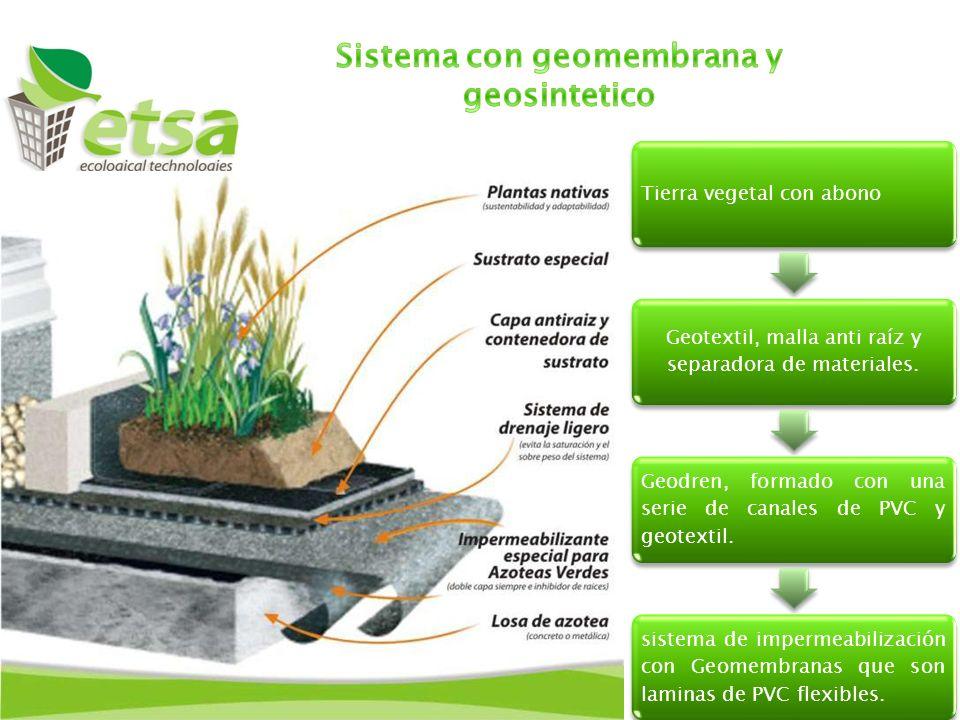 Tierra vegetal con abono Geotextil, malla anti raíz y separadora de materiales.