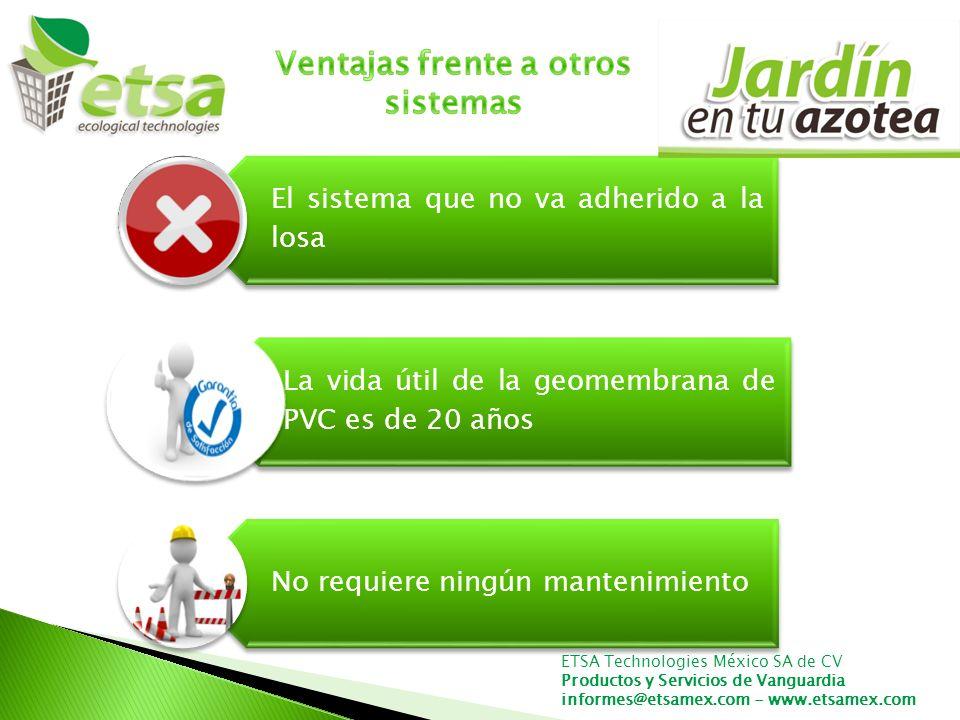 ETSA Technologies México SA de CV Productos y Servicios de Vanguardia informes@etsamex.com - www.etsamex.com El sistema que no va adherido a la losa La vida útil de la geomembrana de PVC es de 20 años No requiere ningún mantenimiento
